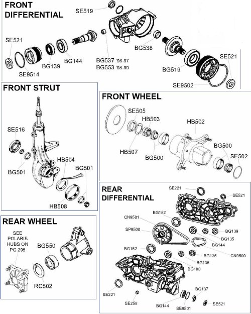 small resolution of polaris wiring diagram sportsman 500 wiring diagram center parts polaris sportsman 500 wiring diagram