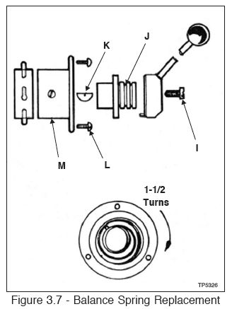 bridgport head lubrication/assembly