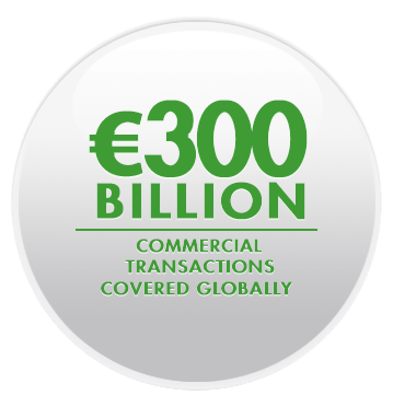 300 Billion Commercial Transactions covered Globally
