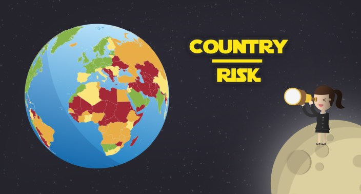 country risk