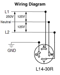 l14 30 wiring diagram sentence diagramming software cooper 125/250v 30a nema l14-30r locking connector [l14-30r] - $15.95 : auberins.com ...