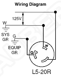Nema L5 Power Nema Electrical Receptacles Wiring Diagram