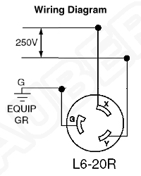 Leviton 240v 20a Nema L6 20r Socket L6 20r