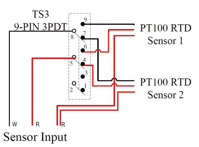 temperature sensors  auber instruments inc temperature
