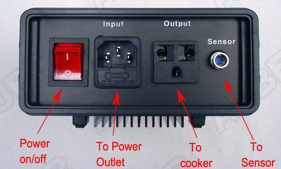 Conexiones del controlador externo Auber WS-1500ES