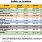 Modules_de_formation-compressed-150×150