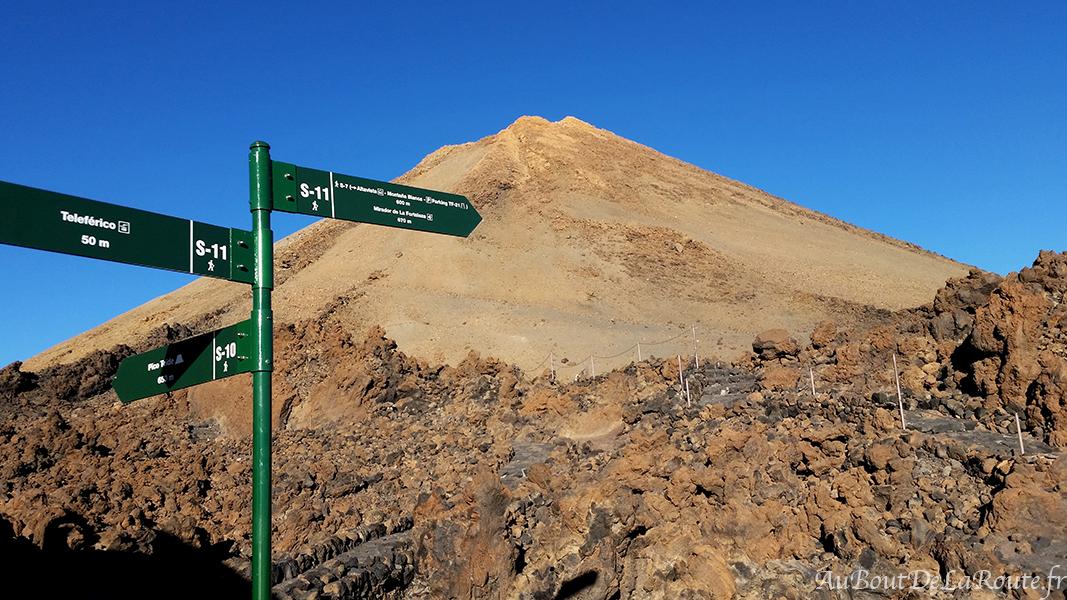 Panneaux Teide