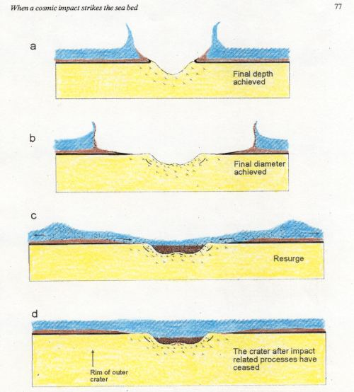 small resolution of impact crater diagram
