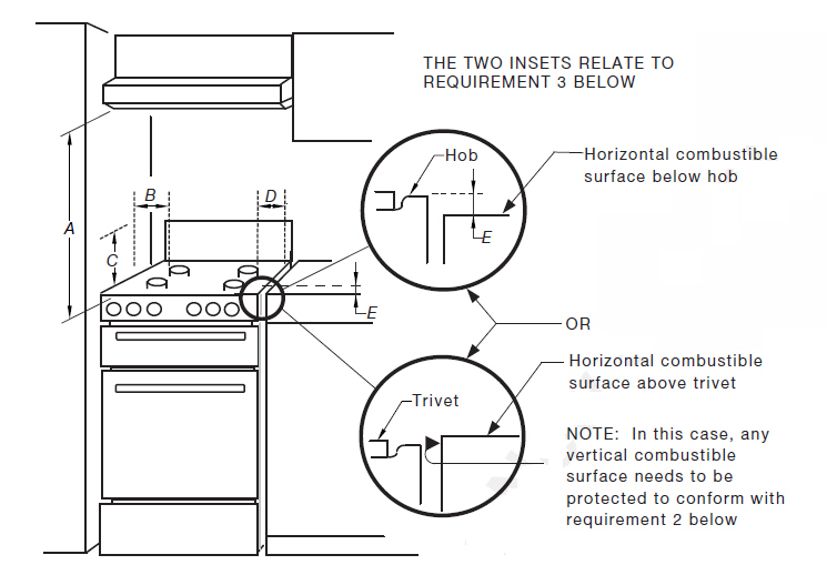oven wiring diagram nz j2ee architecture residential gas fitting services auckland euro plumbing to ensure the installation complies please see drawing below hob requirements