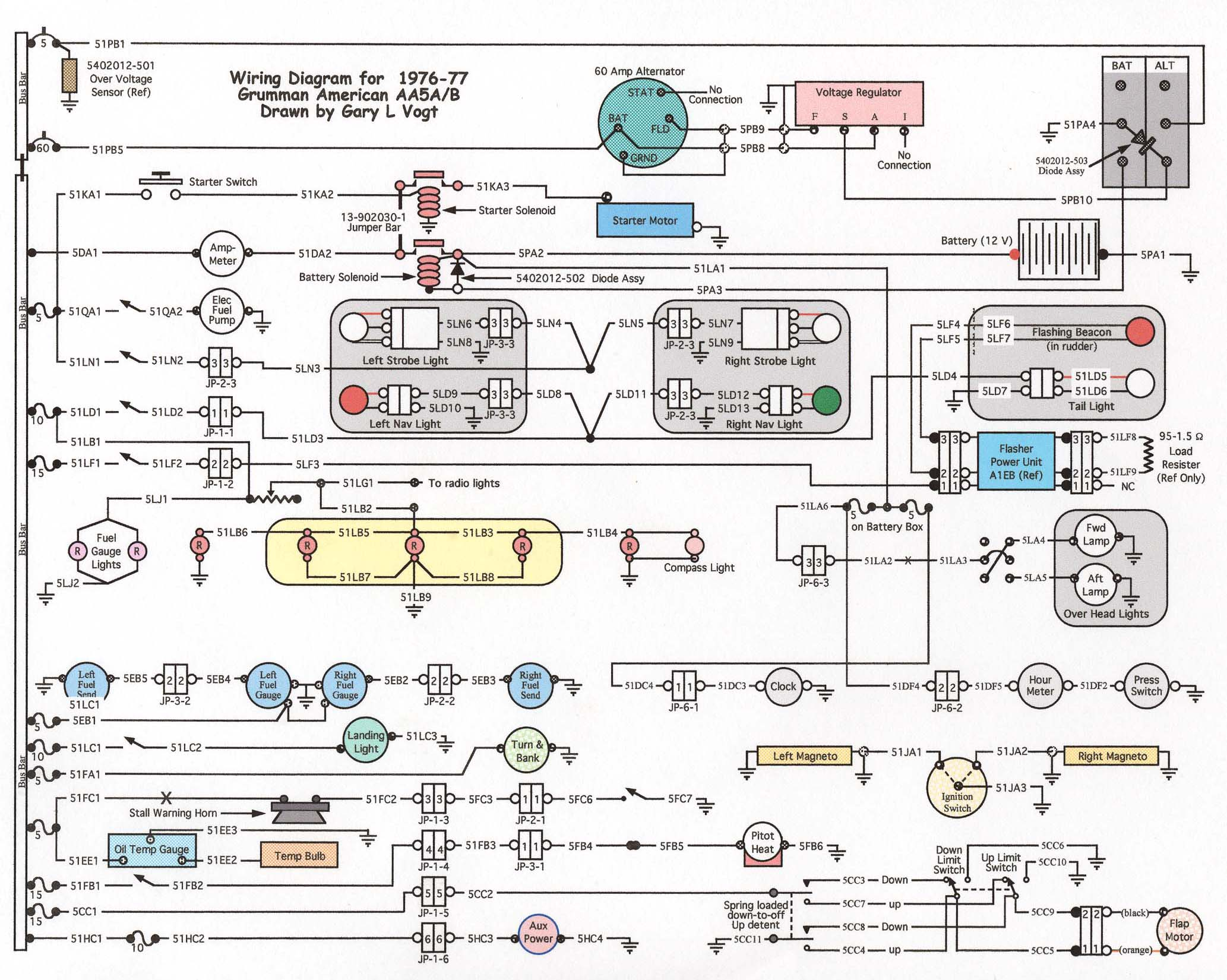 1992 llv wiring diagram wiring diagram general Chevy S10 Fuse Panel