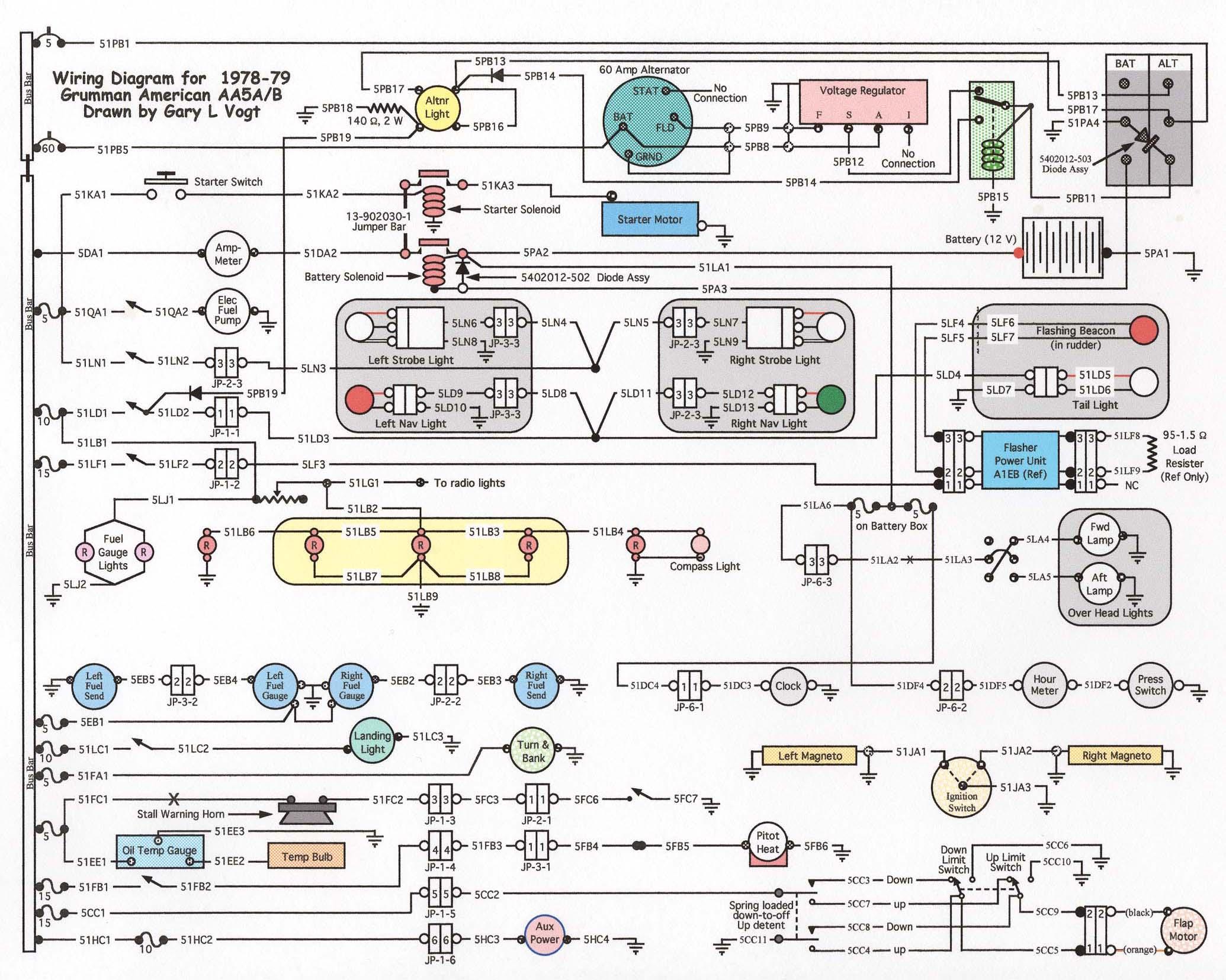 avionics wiring diagram symbols mitsubishi triton ecu charts