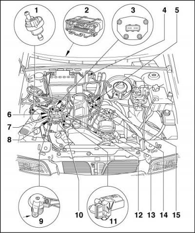 Stromlaufplan Audi 80 B4