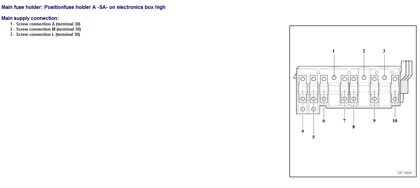 B8 Audi A4 Fuse Box. Audi. Auto Fuse Box Diagram