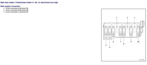 small resolution of audi a3 2004 fuse box jpg