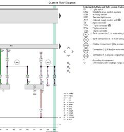audi a3 8v headlight switch jpg [ 1372 x 862 Pixel ]