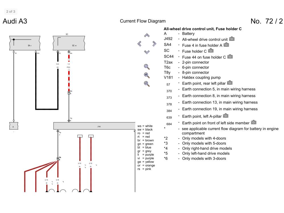 medium resolution of audi s3 haldex wiring diagram wiring diagram centerhaldex gen 5 audi sport net audi s3 haldex