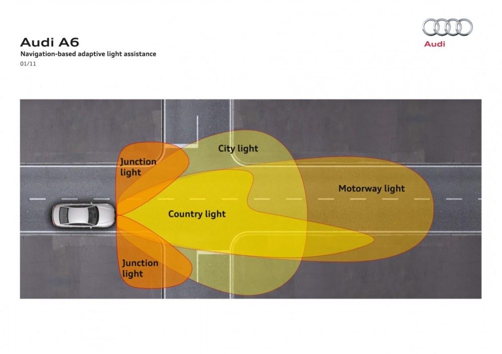 medium resolution of always the ideal illumination adaptive light from audi