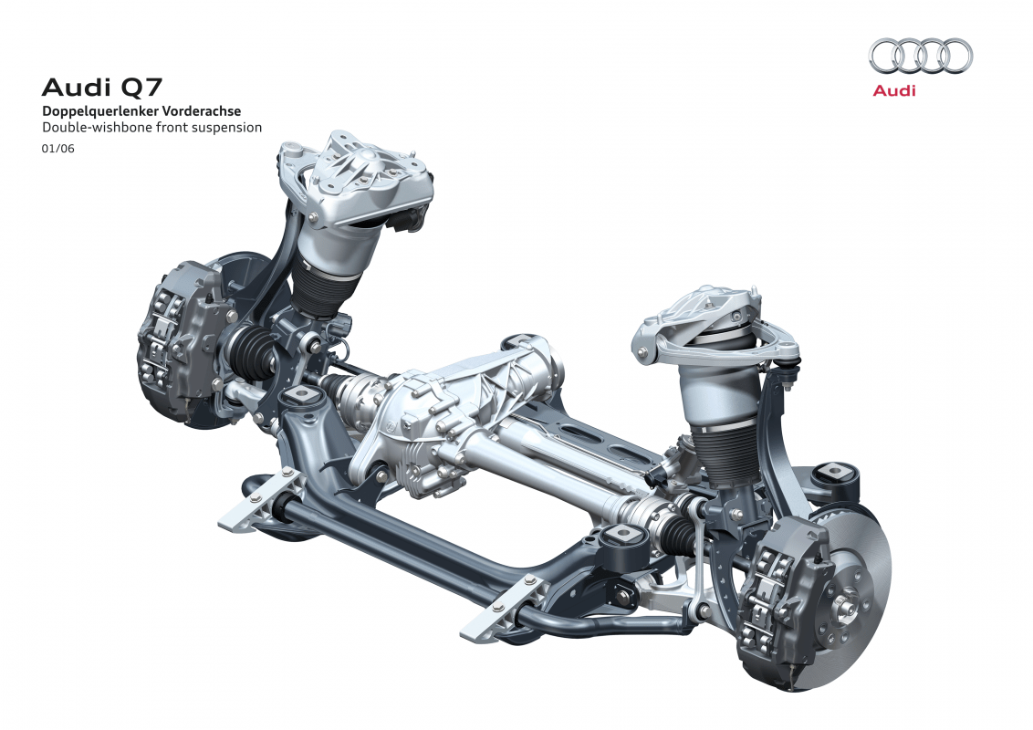hight resolution of for high loads double wishbone front suspension in the audi q7