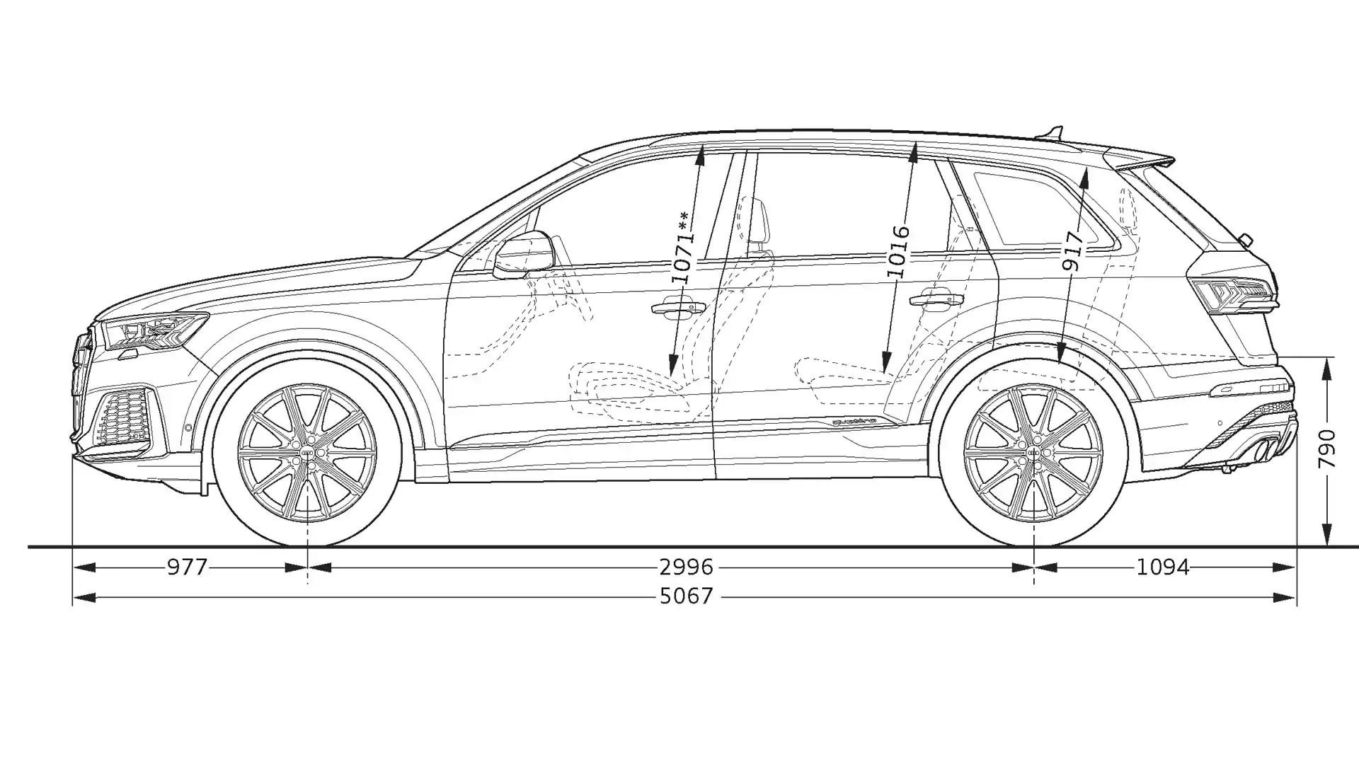 Abmessungen > SQ7 TDI > Q7 > Audi Deutschland