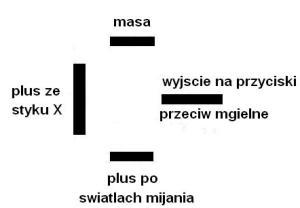 Audi 80 Klub Polska [B4] Gdzie podłączyć halogeny?