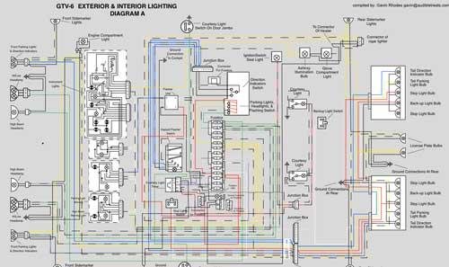 Columbia Par Car Wiring Diagram: columbia par car wiring diagram at negarled.com