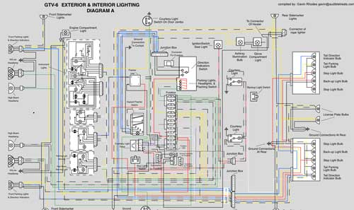 alfa romeo wiring diagram danfoss s plan plus scalable color gtv6 part 1 lighting bulletin board forums