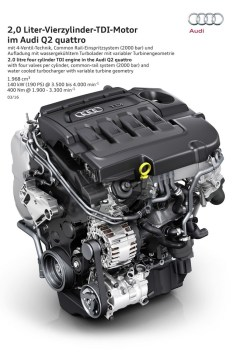 2.0 litre four cylinder TDI engine