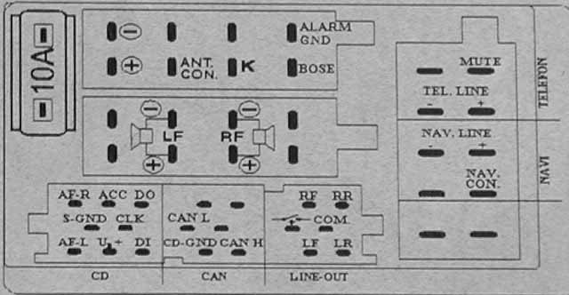 audi symphony wire diagram