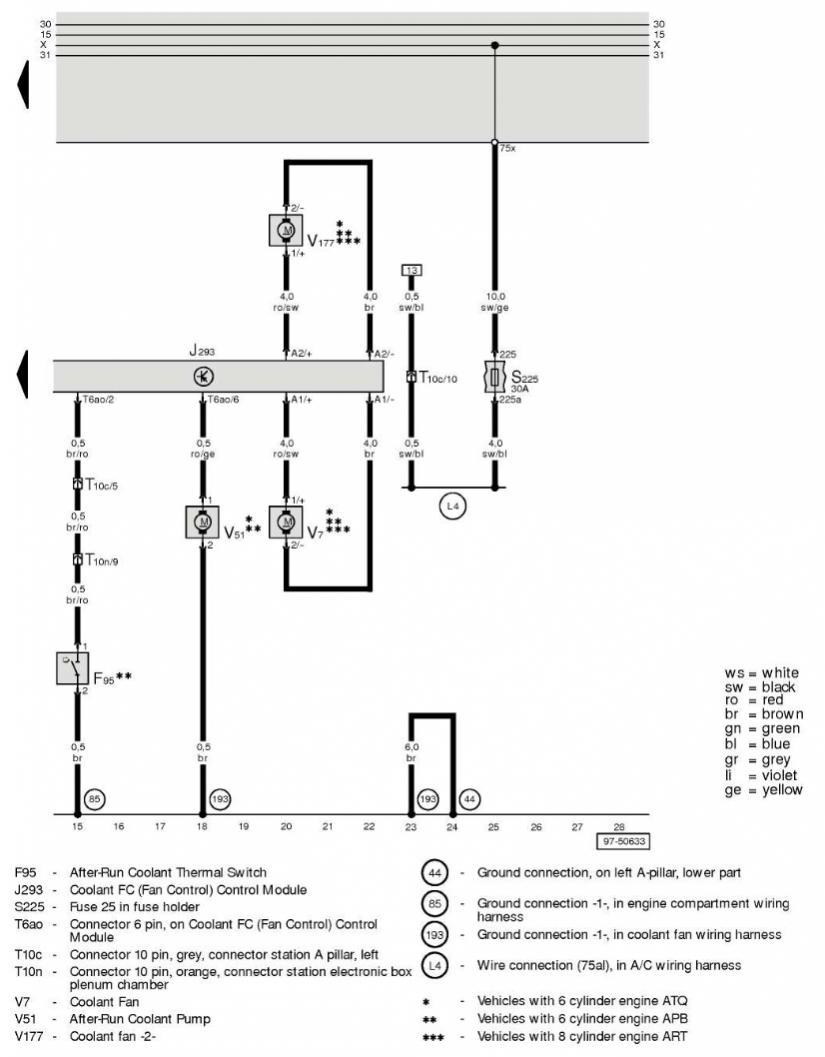 medium resolution of audi fan control module wiring