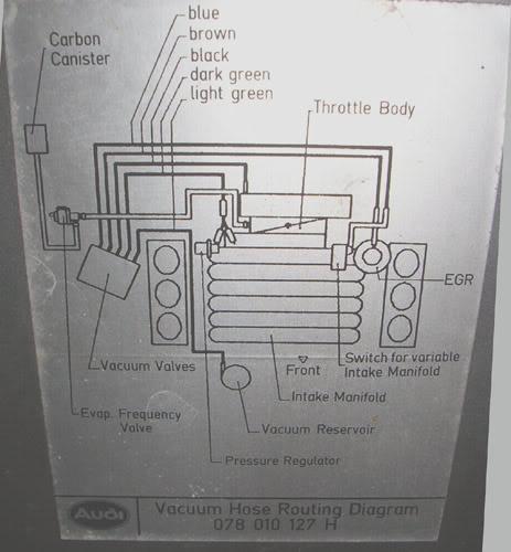 Audi Hood Diagram