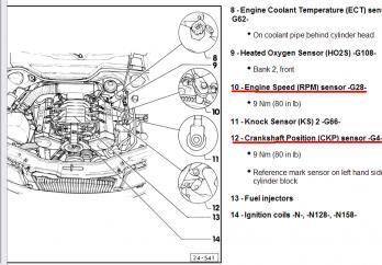 1995 Audi A6 engine speed sensor location help