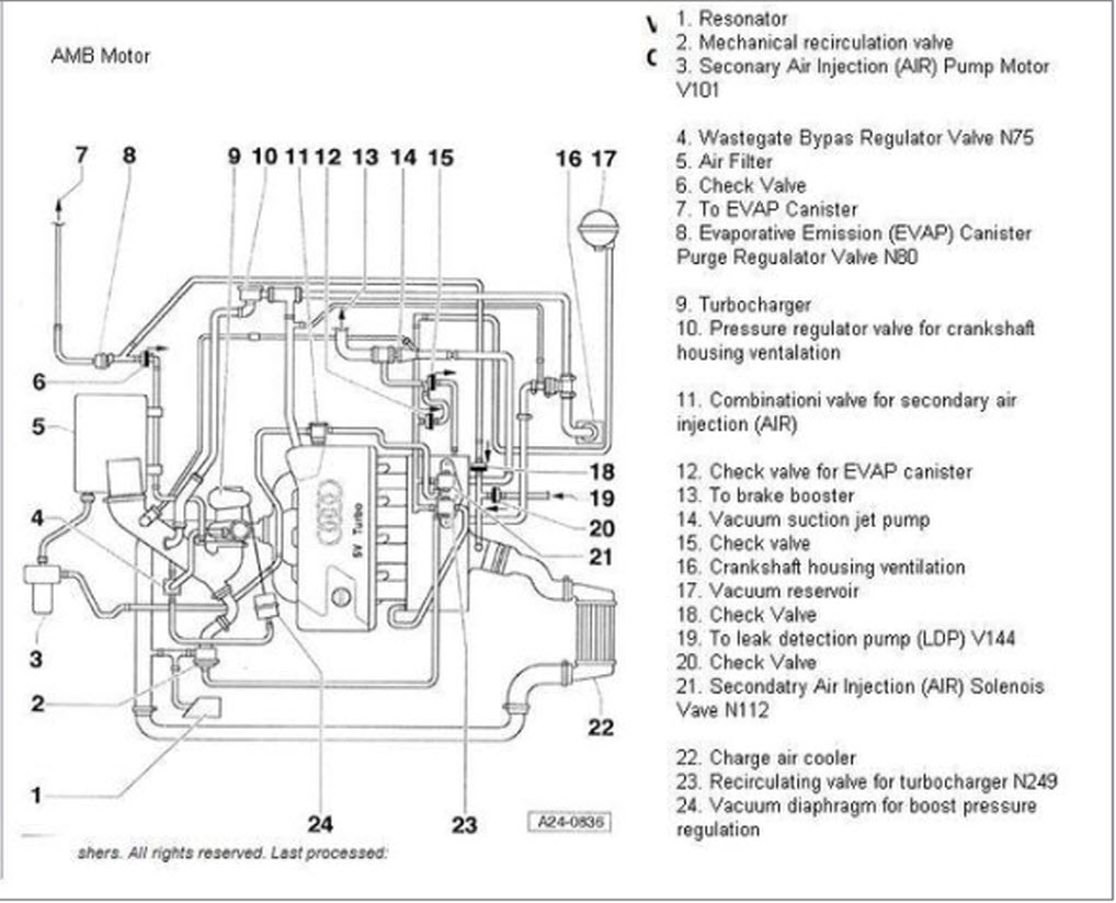 2002 Audi A 4 1 8t Engine Diagram Wiring Library