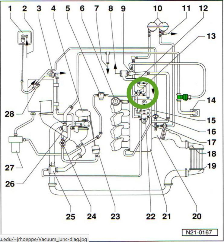 Do you know about a 5th diverter valve and disconnected