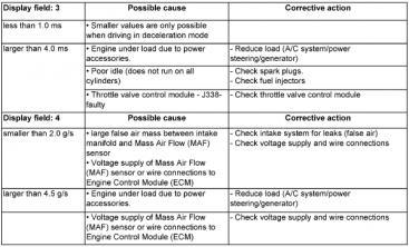 Maf Sensor Wiring Diagram 2002 Volkswagen Beetle 2003 Volkswagen