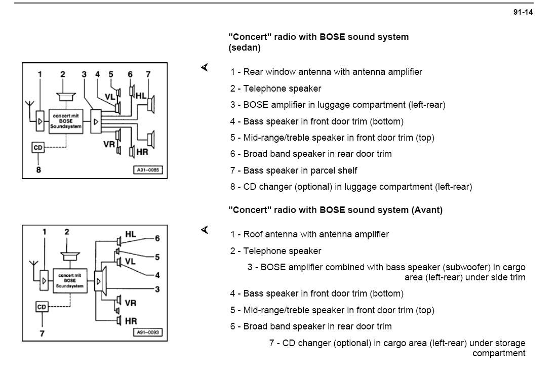basic car stereo wiring diagram 3 4 hp craftsman garage door opener need help radio, 2000 a4 - audiforums.com