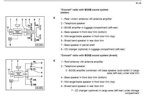 small resolution of 08 audi a4 radio wiring wiring diagram sample 08 audi a4 radio wiring