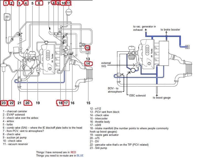 audi a4 vacuum diagram