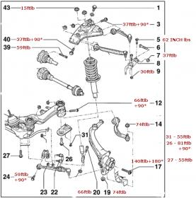 B5 Front suspension diagram including all torque values