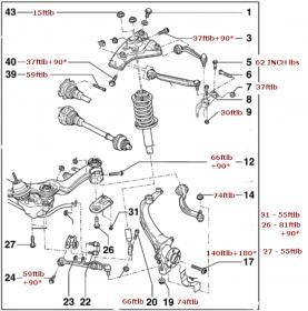 B5 Front suspension diagram including all torque values