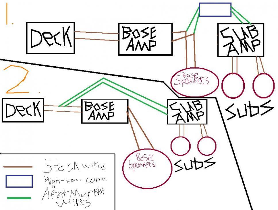 Diagram Velodyne Subwoofer Wiring Diagram Diagram Schematic Circuit