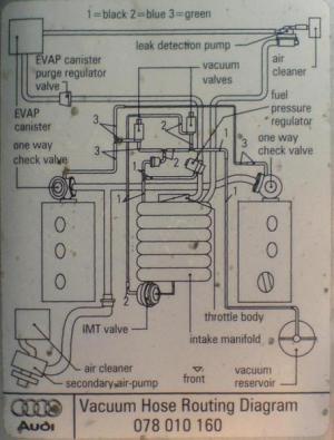 2001 A6 28 Vacuum diagrams?  AudiForums