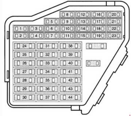 audi a3 fuse box diagram 2012 f250 panel 8l 1996 to 2003 fuses list and amperage 8v dashboard driver s side 3