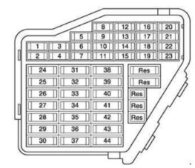 audi a6 c6 tail light wiring diagram sony 52wx4 c5 1997 to 2005 fuse box location and fuses list dashboard driver s side