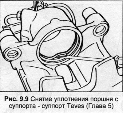 Суппорт переднего диска — переборка (Ауди 100 С3, 1982