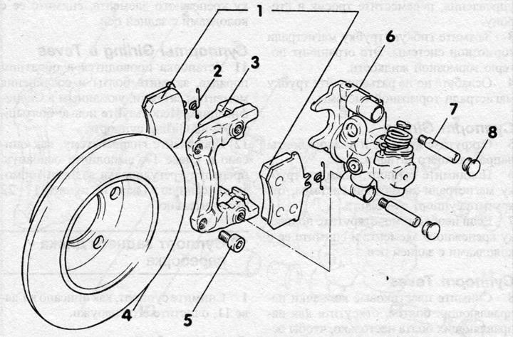 Колодки заднего тормозного диска — проверка и замена (Ауди