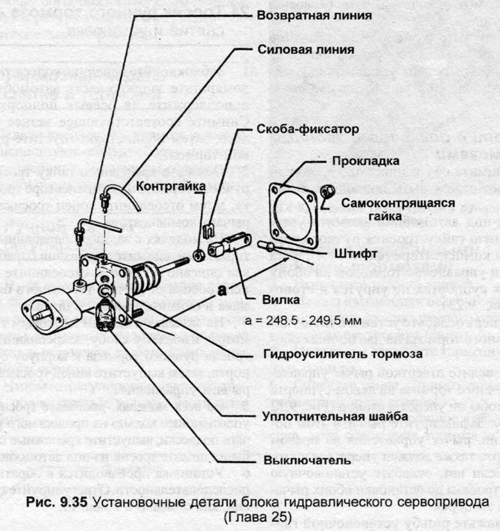 Блок гидравлического усилителя — снятие и установка (Ауди