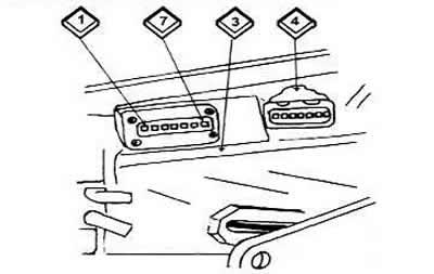 Проверка коммутатора (Ауди 100 С4, 1990-1994, Система