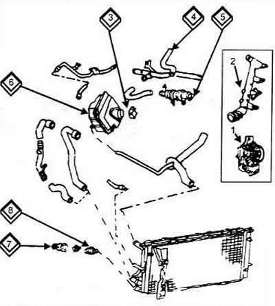 Как осуществляется охлаждение (Ауди 100 С4, 1990-1994
