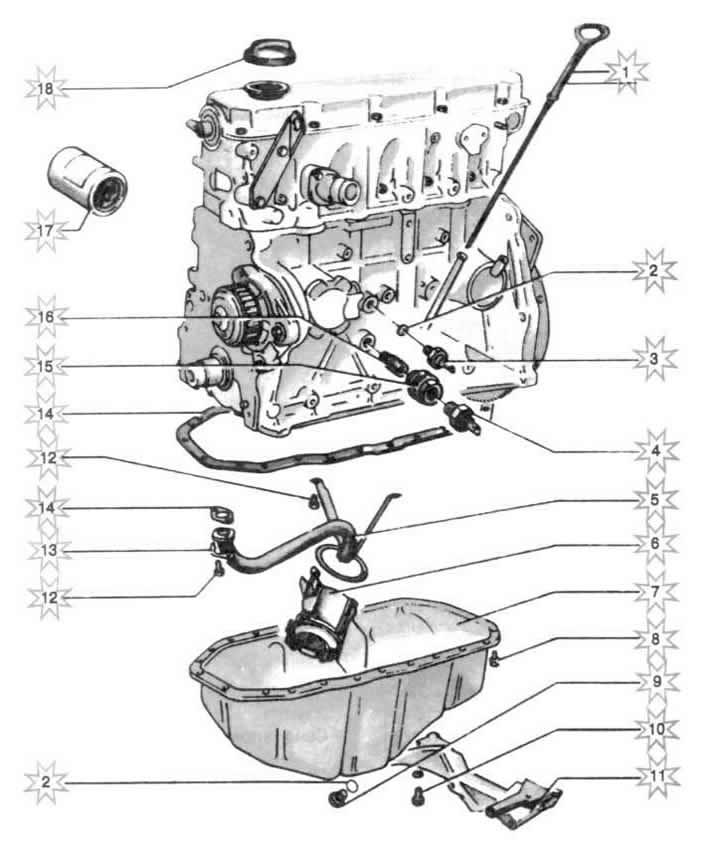 Система смазки 5-ти цилиндрового бензинового двигателя