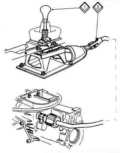 Коробка передач автомобиля Ауди 100, модификация С4 (1990